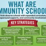community-schools